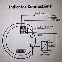 LCD-H11X Loop Powered Heavy-duty LCD Field Indicator - Connections